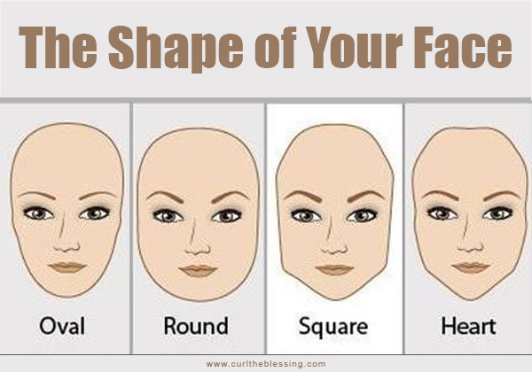 The Shape of Your Face